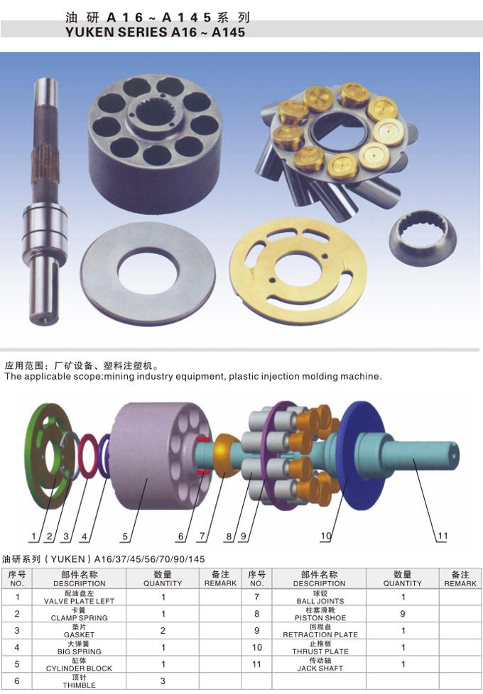 油研液压泵配件