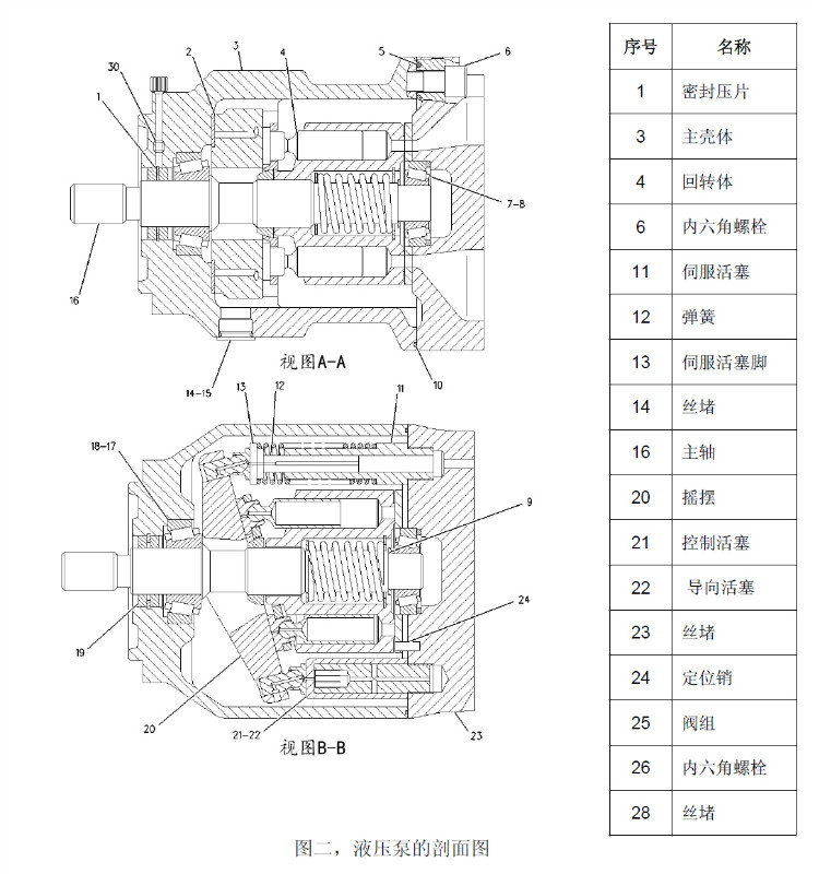 力士乐液压泵维修的要点|技术故障分析-保定徐方液压机械设备有限公司