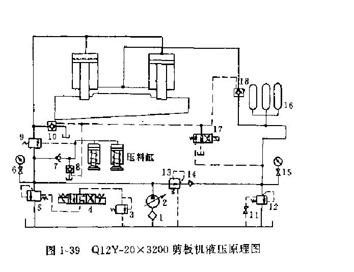 q12y-20x3200剪板机液压系统常见故障的排除