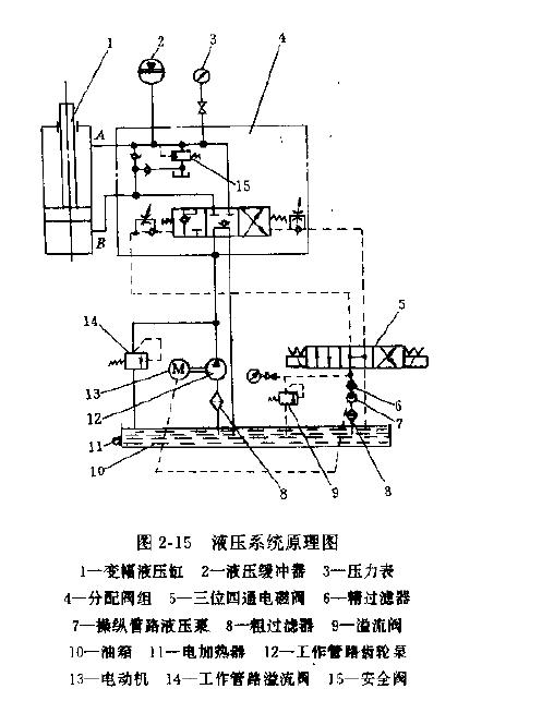 门座起重机变幅机构液压系统原理图